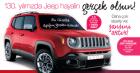 Avon Jeep Çekilişi