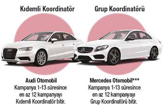 Audi ya da Mercedes birini kazanabilirsin