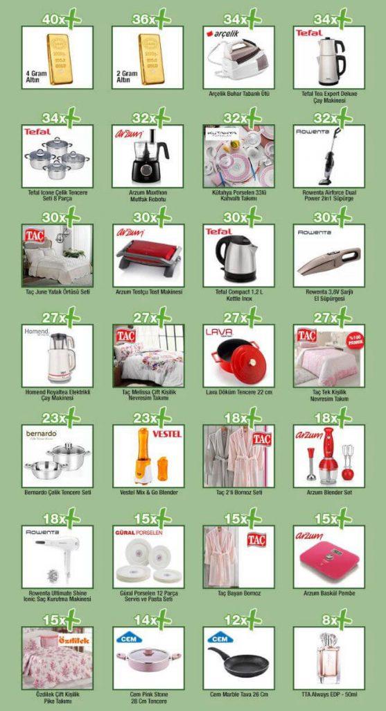 Avon satış lideri hediyeleri
